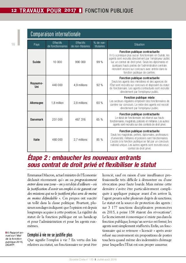 Fonction Publique Statut Primes Evaluation Temps De Travail