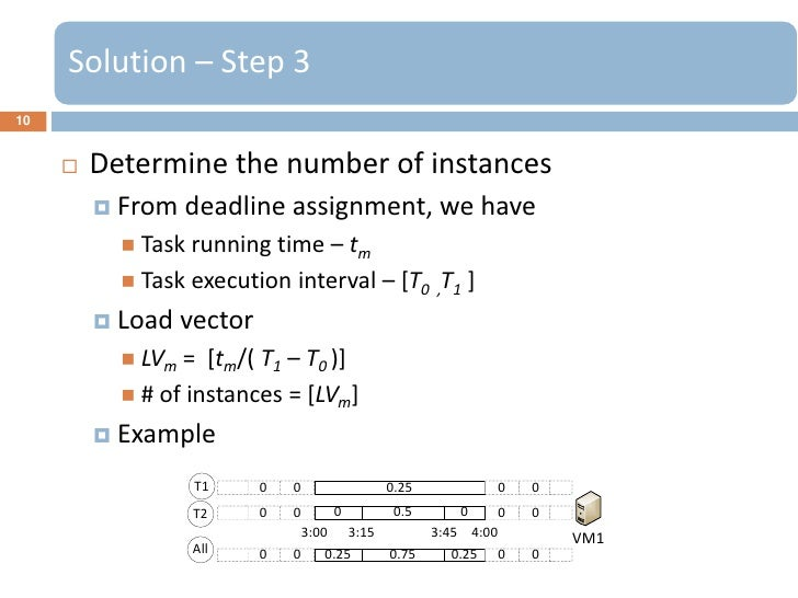 Solution – Step 310        Determine the number of instances          From   deadline assignment, we have            Ta...