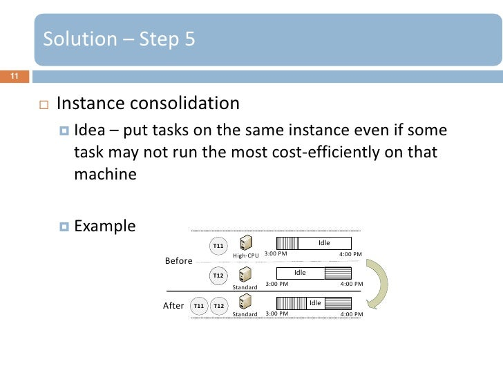 Solution – Step 511        Instance consolidation          Idea – put tasks on the same instance even if some           ...