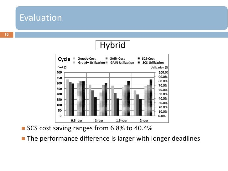 Evaluation15      SCS cost saving ranges from 6.8% to 40.4%      The performance difference is larger with longer deadli...