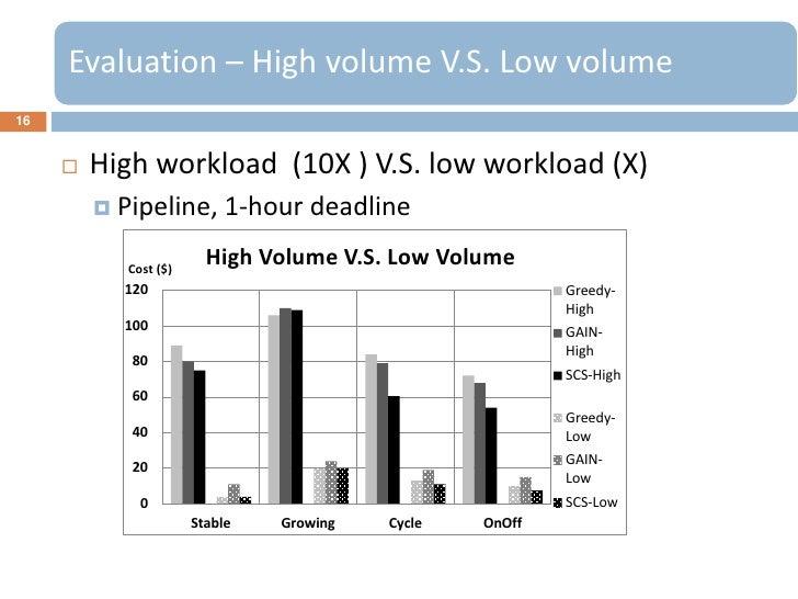 Evaluation – High volume V.S. Low volume16        High workload (10X ) V.S. low workload (X)          Pipeline,        1...