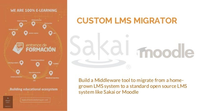 CUSTOM LMS MIGRATOR Build a Middleware tool to migrate from a home- grown LMS system to a standard open source LMS system ...