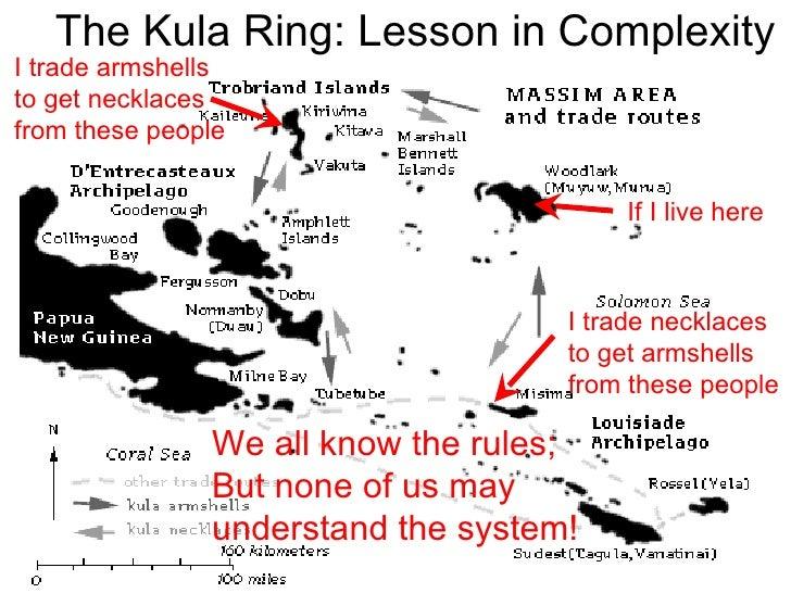 Kula trading system