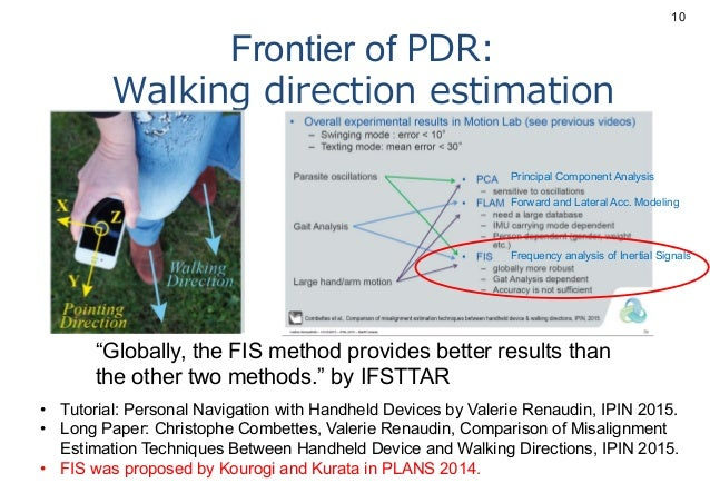 Frontier of PDR: Walking direction estimation 10 • Tutorial: Personal Navigation with Handheld Devices by Valerie Renaudin...
