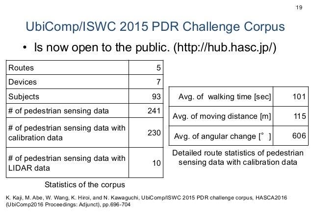 PDR Challenge Series • Ubicomp/ISWC 2015 PDR Challenge – Scenario: Indoor Navigation – On-site/Off-site – Continuous walki...