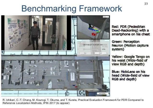Competitions: IPIN and the others (cf. EvAAL presentation in IPIN 2105 etc.) 24 year IPIN EvAAL, IPSN, UbiComp/ISWC 2011 G...