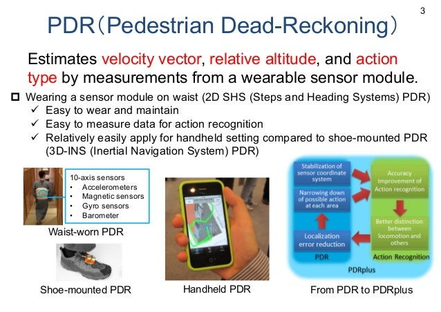 PDR(Pedestrian Dead-Reckoning) Estimates velocity vector, relative altitude, and action type by measurements from a wearab...
