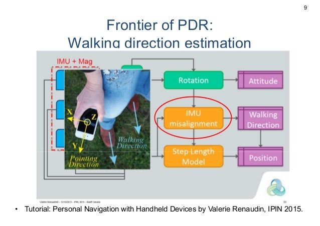 Frontier of PDR: Walking direction estimation 9 • Tutorial: Personal Navigation with Handheld Devices by Valerie Renaudin,...