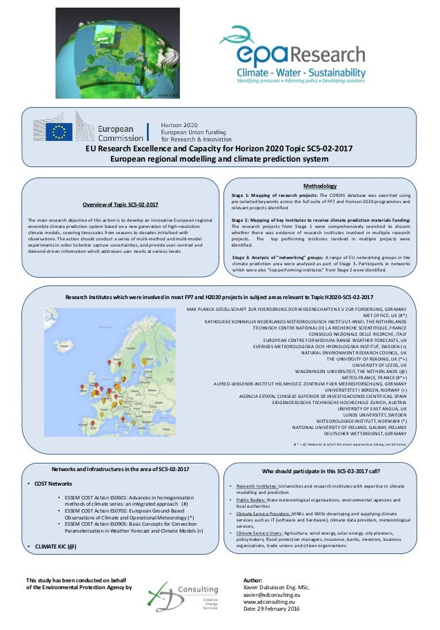 EU Research Excellence and Capacity for Horizon 2020 Topic SC5-02-2017 European regional modelling and climate prediction ...