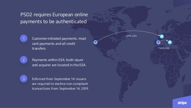 Optimising Payments for Strong Customer Authentication (SCA)