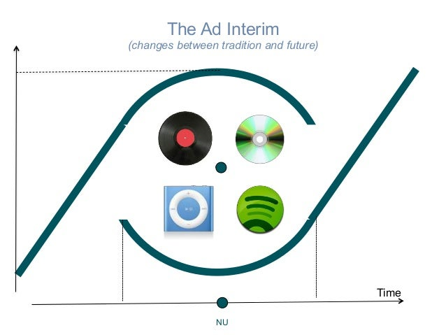 NU Time The Ad Interim (changes between tradition and future)