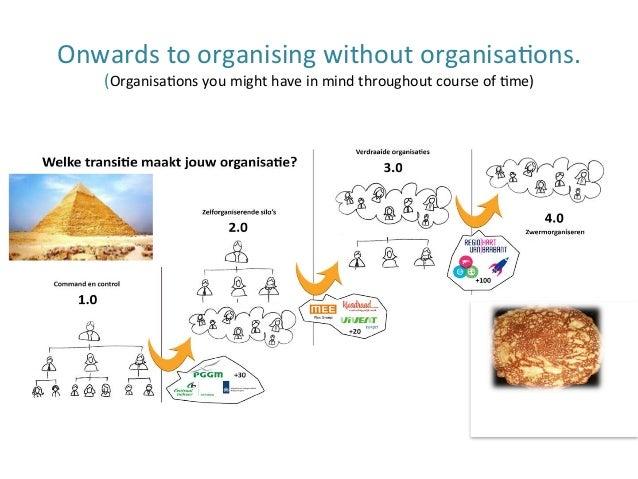 OnwardstoorganisingwithoutorganisaHons. (OrganisaHonsyoumighthaveinmindthroughoutcourseofHme)