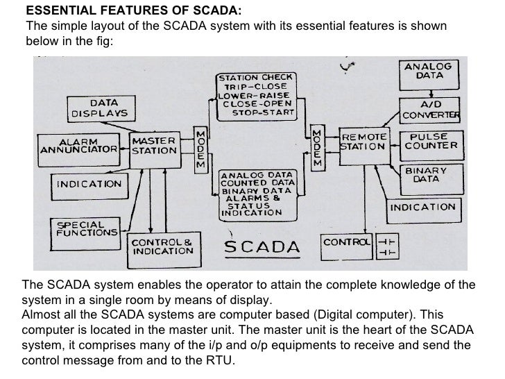Remarkable Scada System Wiring Cloud Hisonuggs Outletorg