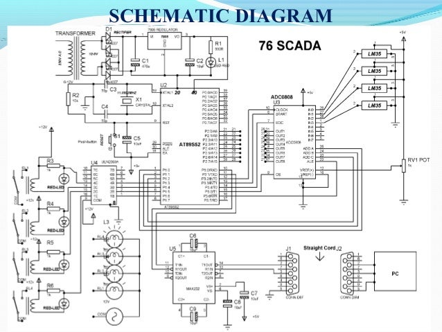 scada system architecture  types and applications