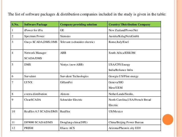 SCADA packages for Power Distribution Utilities