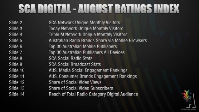 AUGUST 2013 SCA DIGITAL RATINGS Source: Nielsen Site Census - August 2012 August 2013 SCA Network - National SCA Network t...