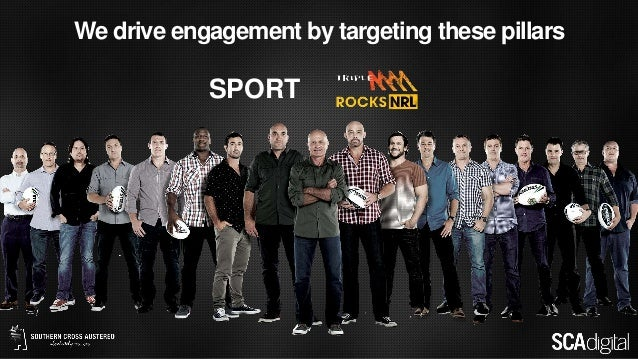 We drive engagement by targeting these pillars SPORT