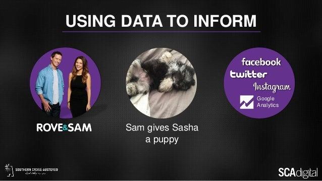 USING DATA TO INFORM Google Analytics Sam gives Sasha a puppy