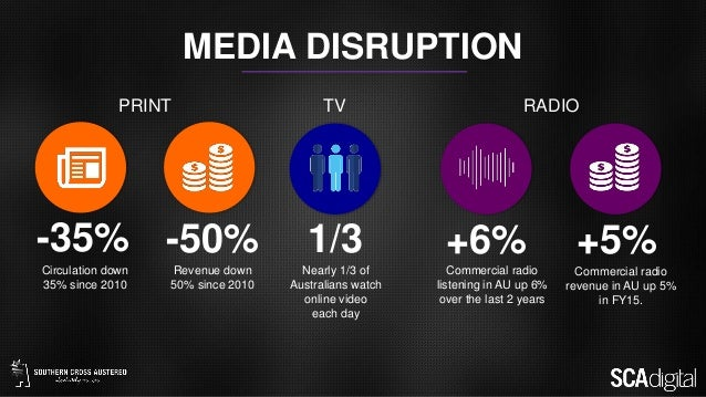 Revenue down 50% since 2010 Nearly 1/3 of Australians watch online video each day Commercial radio listening in AU up 6% o...