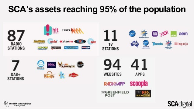 SCA's assets reaching 95% of the population