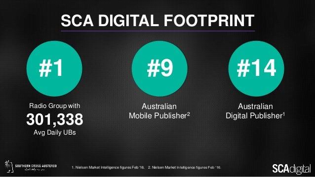 Radio Group with 301,338 Avg Daily UBs SCA DIGITAL FOOTPRINT Australian Mobile Publisher2 Australian Digital Publisher1 #1...