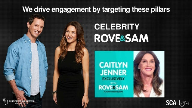 We drive engagement by targeting these pillars CELEBRITY
