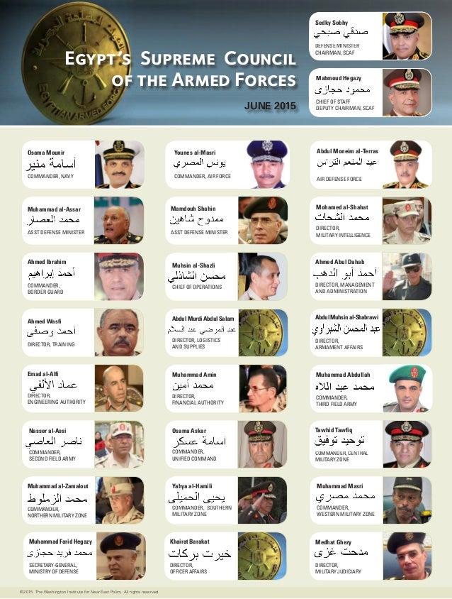 Osama Mounir COMMANDER, NAVY Mamdouh Shahin ASST DEFENSE MINISTER Tawhid Tawfiq COMMANDER, CENTRAL MILITARY ZONE Muhammad ...
