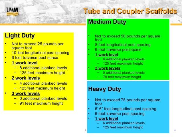 Medium Duty Scaffolding : Scaffolding by uwm
