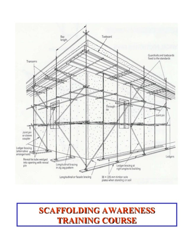 Scaffolding Awareness Presentation
