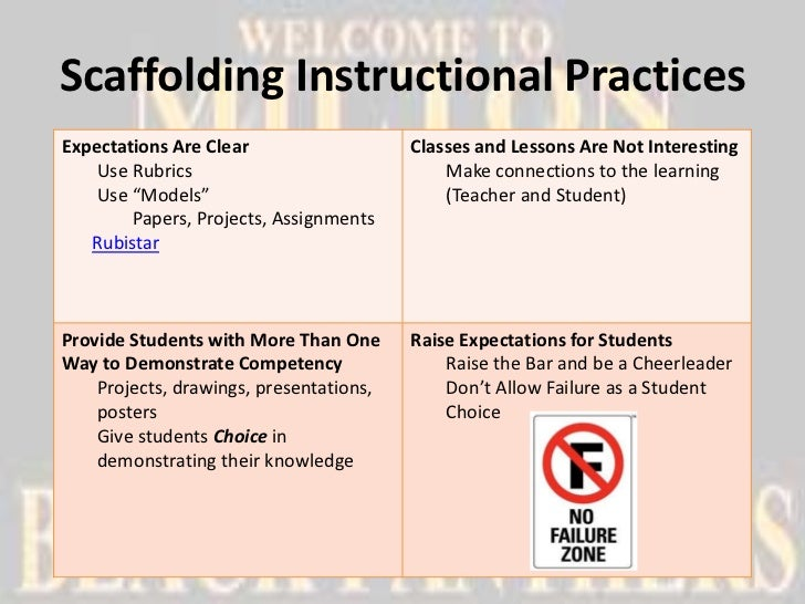 Scaffolding To Improve Student Learning