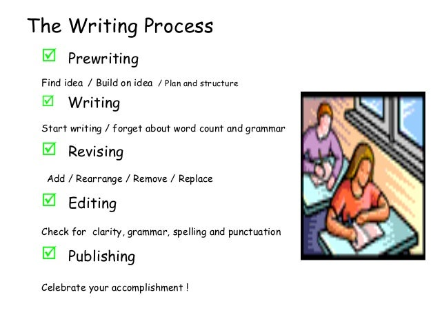 scaffolding writing process A process scaffolding one effective method of scaffolding is to take a complex assignment, such as a literature review, lab report writing-to-learn assignments - these are informal, easy to administer and very useful for helping.