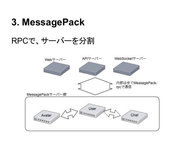 3. MessagePackRPCで、サーバーを分割