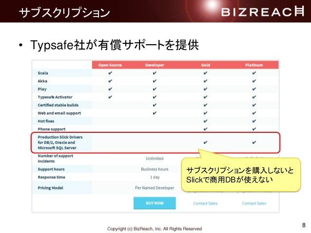 サブスクリプション • Typsafe社が有償サポートを提供 8 サブスクリプションを購入しないと Slickで商用DBが使えない