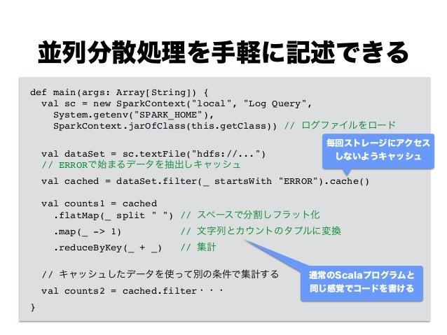 """並列分散処理を手軽に記述できる def main(args: Array[String]) {! val sc = new SparkContext(""""local"""", """"Log Query"""", ! System.getenv(""""SPARK_HO..."""