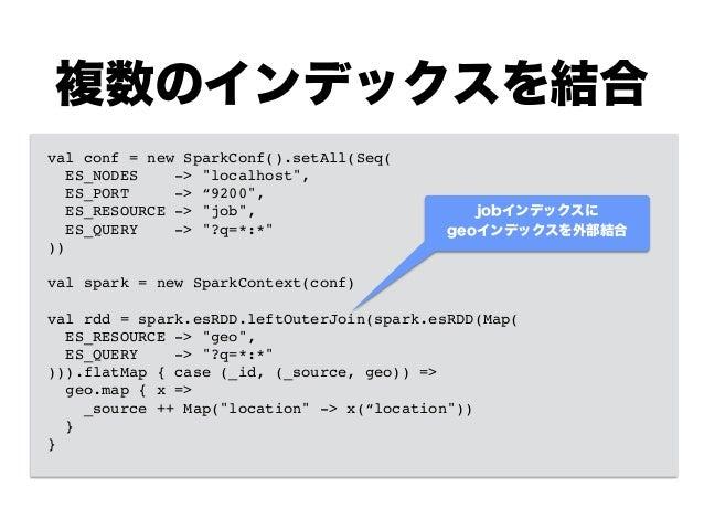 """複数のインデックスを結合 val conf = new SparkConf().setAll(Seq(! ES_NODES -> """"localhost"""",! ES_PORT -> """"9200"""",! ES_RESOURCE -> """"job"""",! ..."""