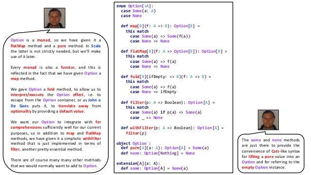 enum Option[+A]: case Some(a: A) case None def map[B](f: A => B): Option[B] = this match case Some(a) => Some(f(a)) case N...