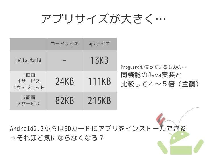 アプリサイズが大きく…                コードサイズ   apkサイズ    Hello,World     -      13KB                                  Proguardを使っているも...