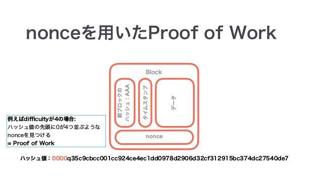 Scalaで実装してみる簡易ブロックチェーン