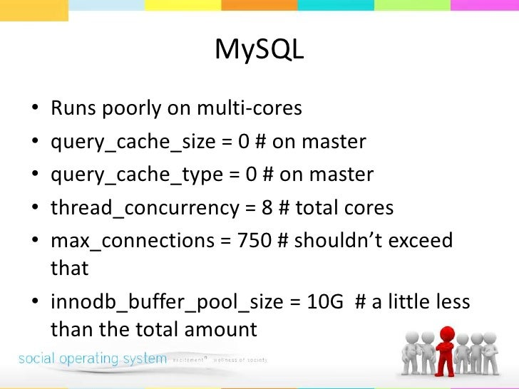 Scalability at GROU.PS slideshare - 웹