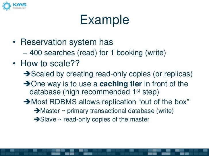 Custom Tokenization Database First