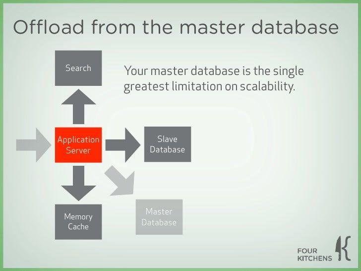 drupal 7 solr search tutorial