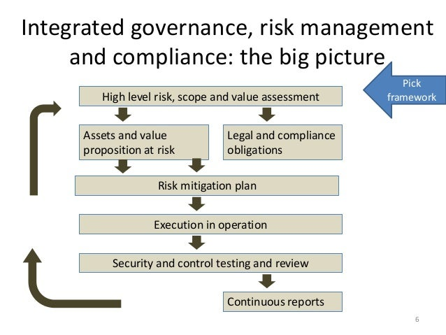 1 review the provided macville risk management Risk analysis using the information gathered in at1 and the case study 2 case study 1, 2 31, 32, 1, 3 3, 4 provided, examine the likelihood and consequences of review 33, 41, identified risks, prioritise the risks and determine options 42, 43, for.
