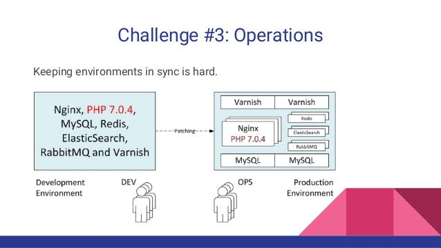 Growth and scalability in operations