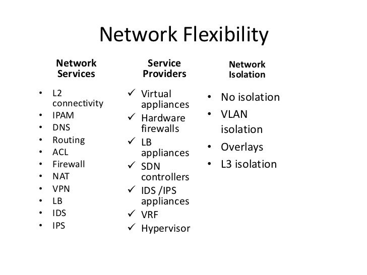 Network Flexibility   Network           Service         Network   Services         Providers        Isolation• L2         ...