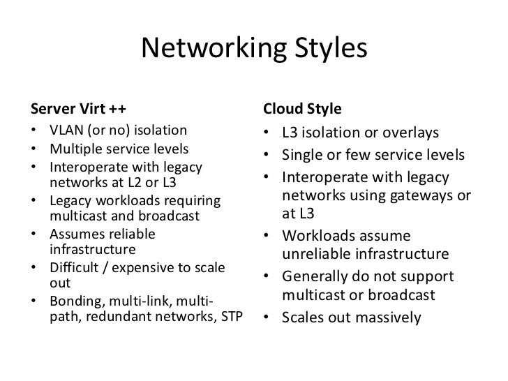 Networking StylesServer Virt ++                     Cloud Style• VLAN (or no) isolation           • L3 isolation or overla...