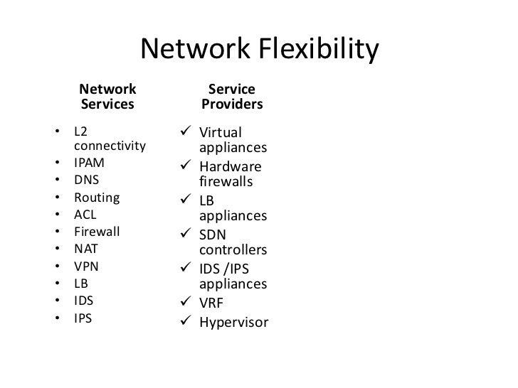 Network Flexibility   Network           Service   Services         Providers• L2              Virtual  connectivity     a...