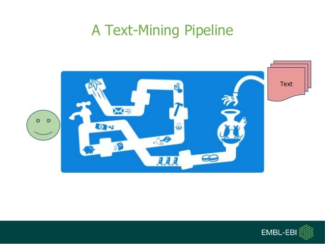 A Text-Mining Pipeline Text