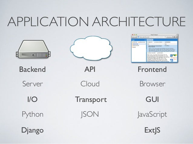 Scalable web application architecture for Architecture application web
