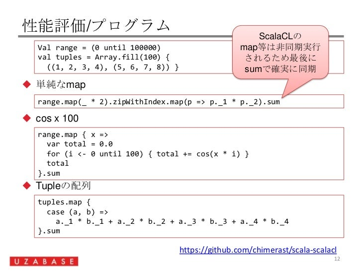 性能評価/プログラム<br />単純なmap<br />cos x 100<br />Tupleの配列<br />12<br />ScalaCLの<br />map等は非同期実行されるため最後に<br />sumで確実に同期<br />Val ...