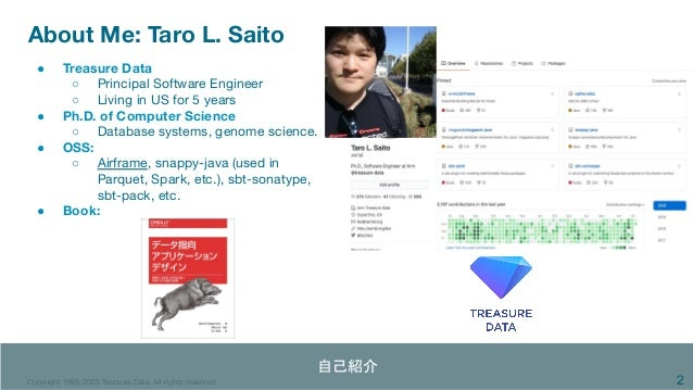 Scala for Everything: From Frontend to Backend Applications - Scala Matsuri 2020 Slide 2